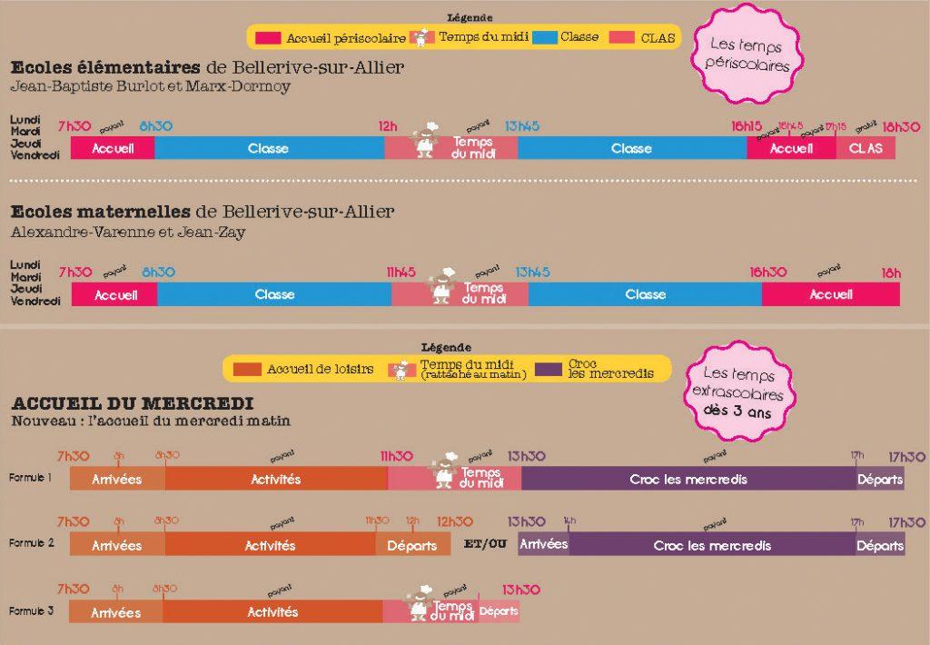 Education | Ville de Bellerive sur Allier